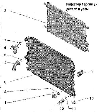 octavia-a7-zamena-sistemy-okhlazhdenia3