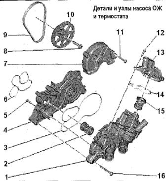 octavia-a7-zamena-sistemy-okhlazhdenia